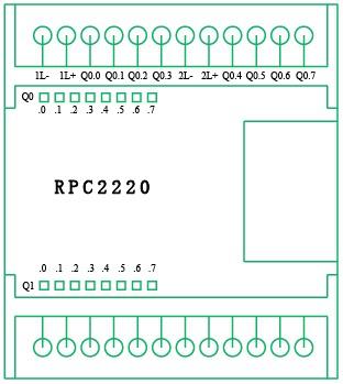 图1 RPC2220模块图.png