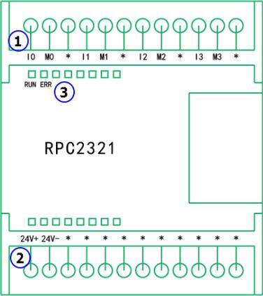 图1  RPC2321模块图.png