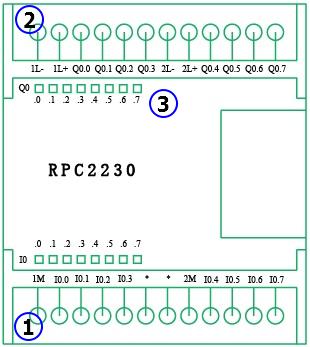图1  RPC2230模块图.png