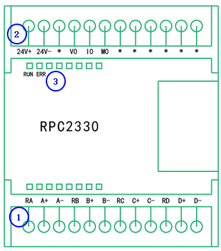 RPC2330模块图.png